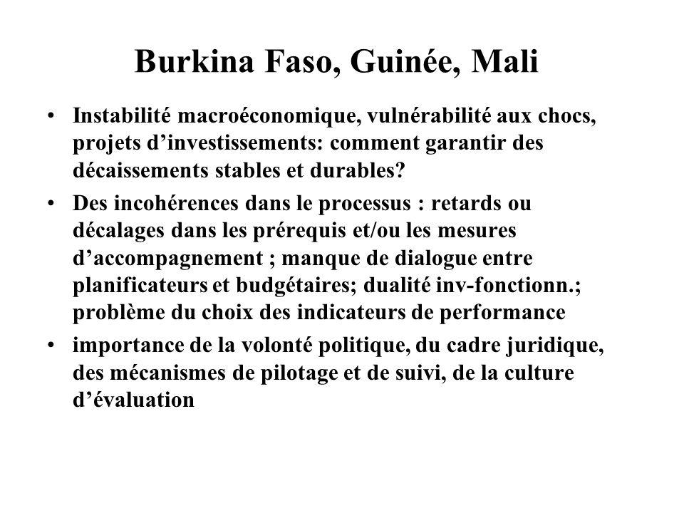 Burkina Faso, Guinée, Mali Instabilité macroéconomique, vulnérabilité aux chocs, projets dinvestissements: comment garantir des décaissements stables et durables.