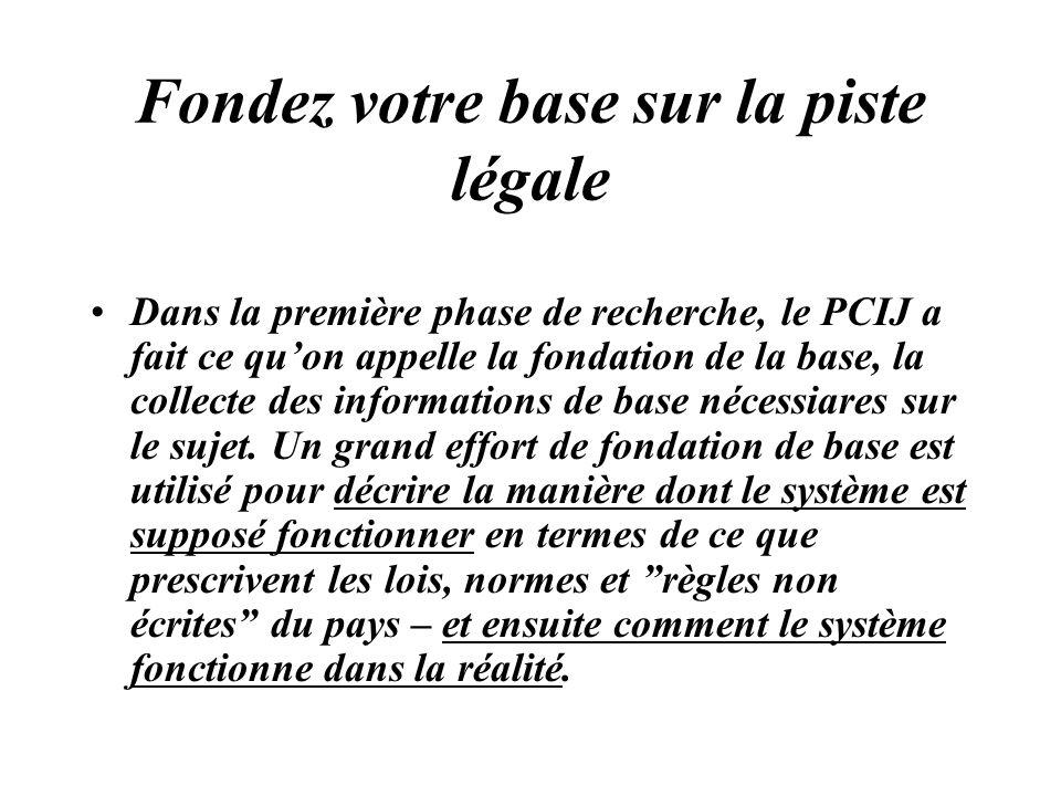 Fondez votre base sur la piste légale Dans la première phase de recherche, le PCIJ a fait ce quon appelle la fondation de la base, la collecte des inf