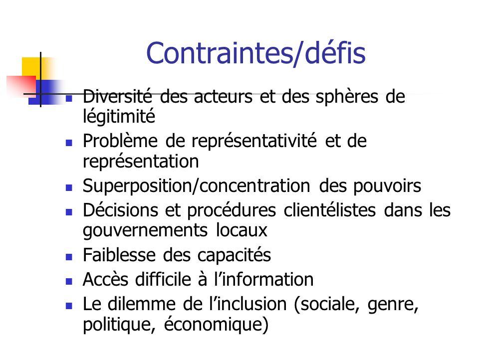 Contraintes/défis Diversité des acteurs et des sphères de légitimité Problème de représentativité et de représentation Superposition/concentration des