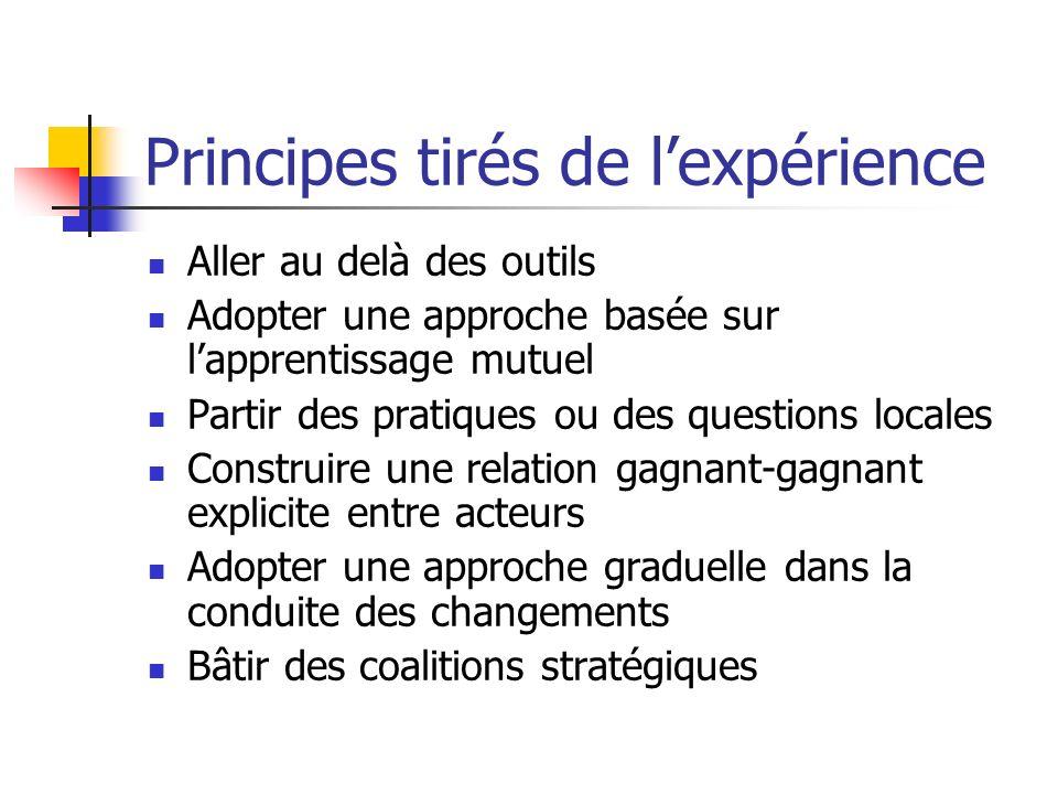 Principes tirés de lexpérience Aller au delà des outils Adopter une approche basée sur lapprentissage mutuel Partir des pratiques ou des questions loc