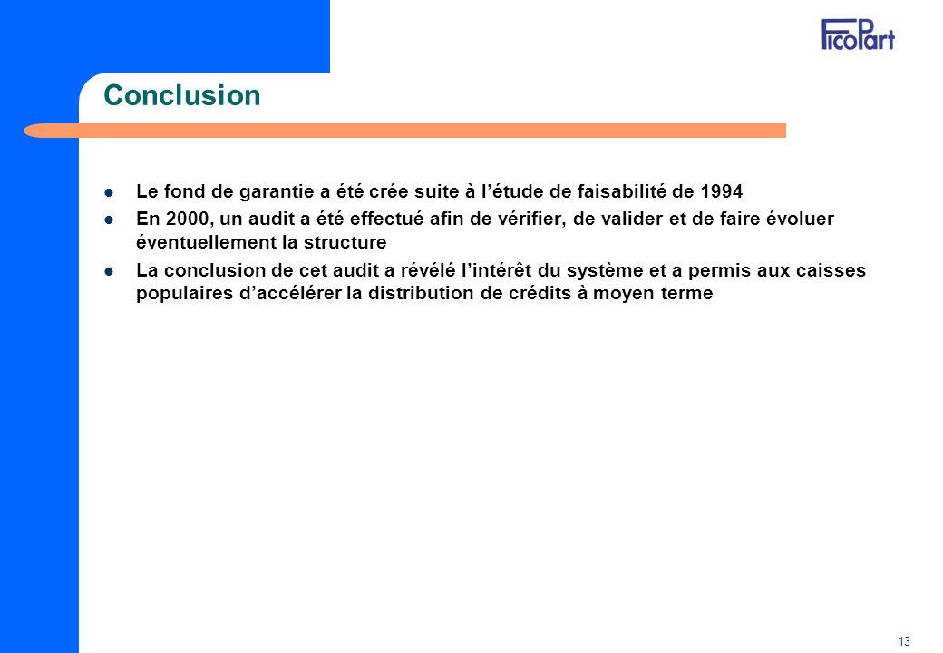 13 Conclusion Le fond de garantie a été crée suite à létude de faisabilité de 1994 En 2000, un audit a été effectué afin de vérifier, de valider et de
