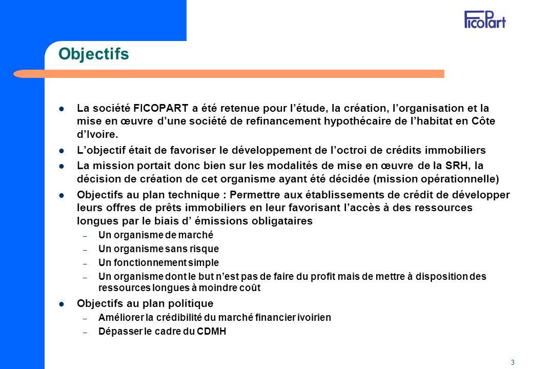 3 Objectifs La société FICOPART a été retenue pour létude, la création, lorganisation et la mise en œuvre dune société de refinancement hypothécaire d
