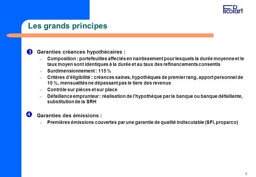 6 Les grands principes Garanties créances hypothécaires : – Composition : portefeuilles affectés en nantissement pour lesquels la durée moyenne et le
