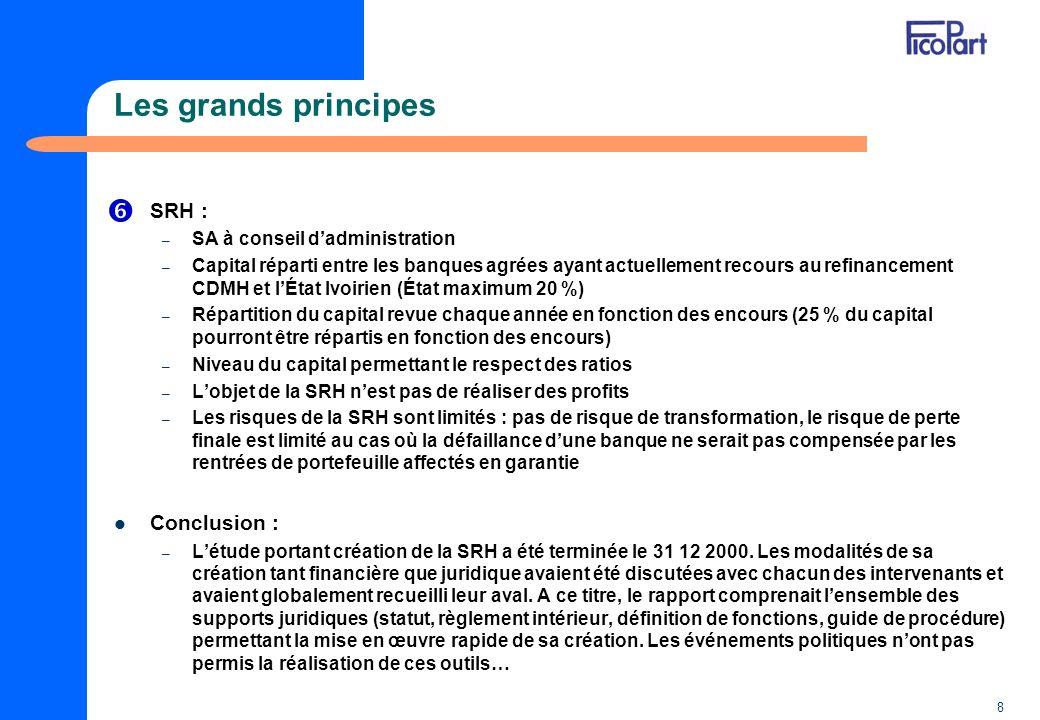 8 Les grands principes SRH : – SA à conseil dadministration – Capital réparti entre les banques agrées ayant actuellement recours au refinancement CDM