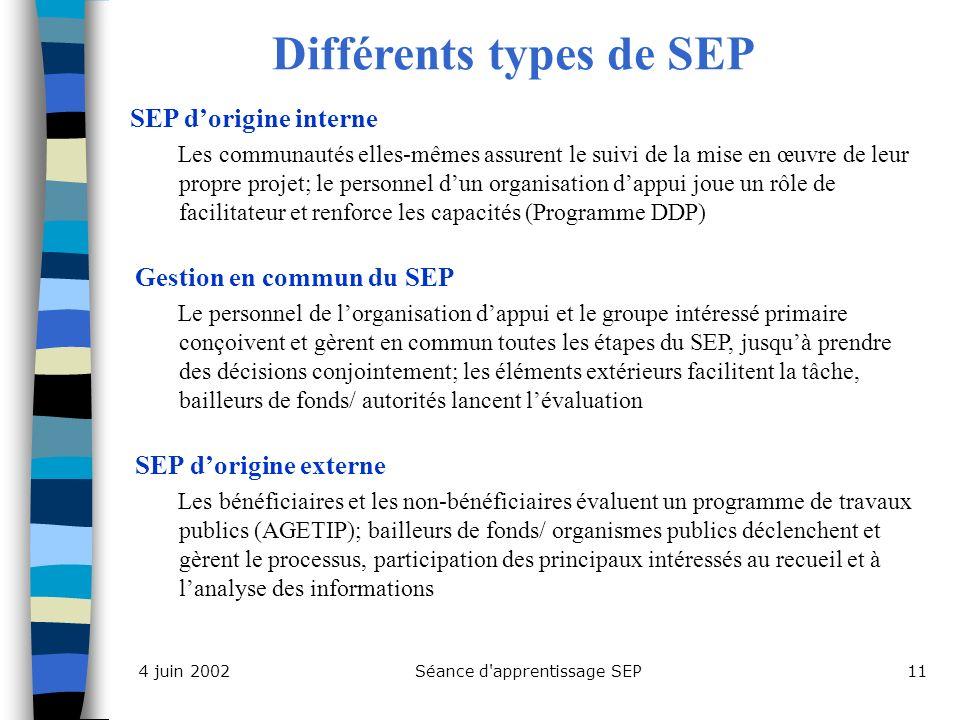 Séance d apprentissage SEP114 juin 2002 Différents types de SEP SEP dorigine interne Les communautés elles-mêmes assurent le suivi de la mise en œuvre de leur propre projet; le personnel dun organisation dappui joue un rôle de facilitateur et renforce les capacités (Programme DDP) Gestion en commun du SEP Le personnel de lorganisation dappui et le groupe intéressé primaire conçoivent et gèrent en commun toutes les étapes du SEP, jusquà prendre des décisions conjointement; les éléments extérieurs facilitent la tâche, bailleurs de fonds/ autorités lancent lévaluation SEP dorigine externe Les bénéficiaires et les non-bénéficiaires évaluent un programme de travaux publics (AGETIP); bailleurs de fonds/ organismes publics déclenchent et gèrent le processus, participation des principaux intéressés au recueil et à lanalyse des informations