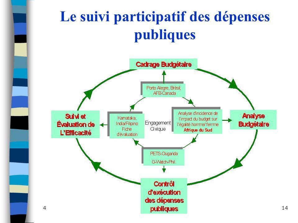 Séance d apprentissage SEP144 juin 2002 Le suivi participatif des dépenses publiques