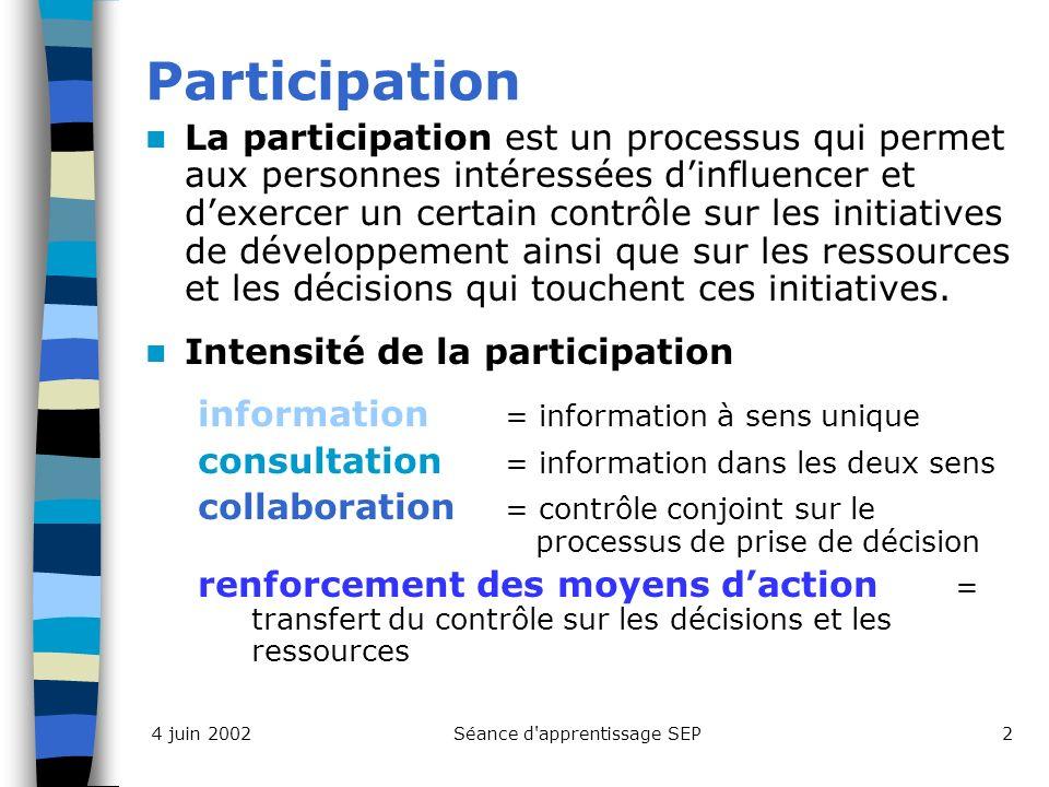 Séance d apprentissage SEP34 juin 2002 Suivi et évaluation participatifs (SEP) Le SEP est un processus qui permet aux personnes intéressées, à différents niveaux, de participer –au suivi ou à lévaluation dun projet particulier, dun programme ou dune politique donnés –au contrôle sagissant du contenu, du processus et des résultats du suivi et de lévaluation –à la mise en œuvre ou à lidentification des actions correctives.