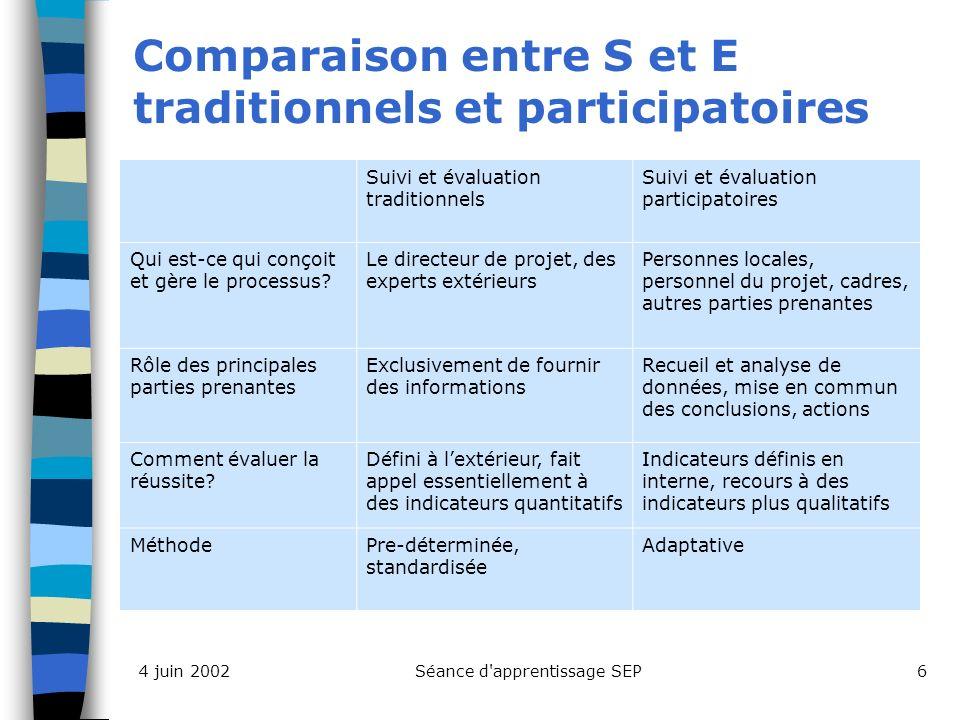 Séance d apprentissage SEP64 juin 2002 Comparaison entre S et E traditionnels et participatoires Suivi et évaluation traditionnels Suivi et évaluation participatoires Qui est-ce qui conçoit et gère le processus.