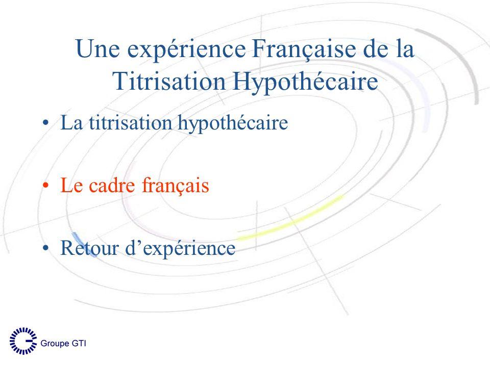 La titrisation hypothécaire Le cadre français Retour dexpérience Une expérience Française de la Titrisation Hypothécaire