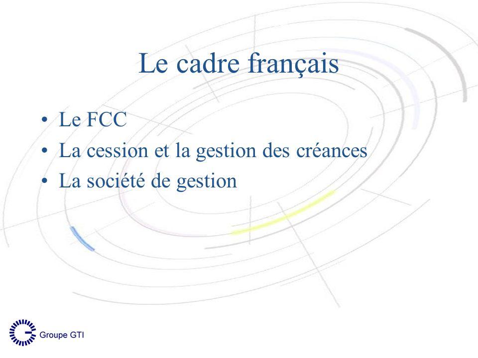 Le cadre français Le FCC La cession et la gestion des créances La société de gestion