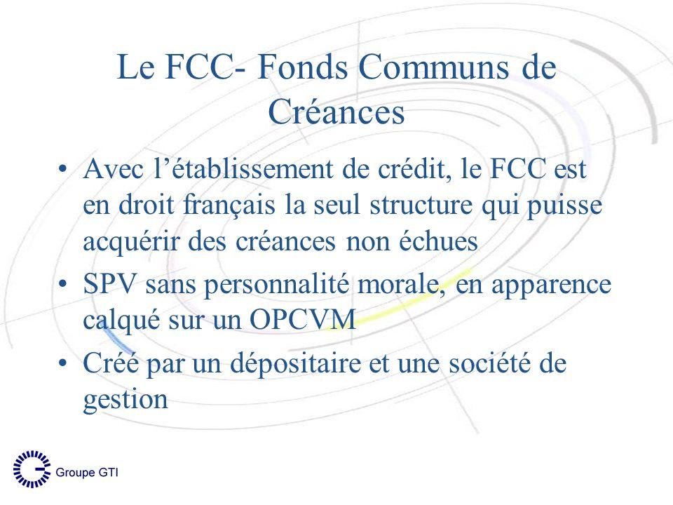 Le FCC- Fonds Communs de Créances Avec létablissement de crédit, le FCC est en droit français la seul structure qui puisse acquérir des créances non échues SPV sans personnalité morale, en apparence calqué sur un OPCVM Créé par un dépositaire et une société de gestion