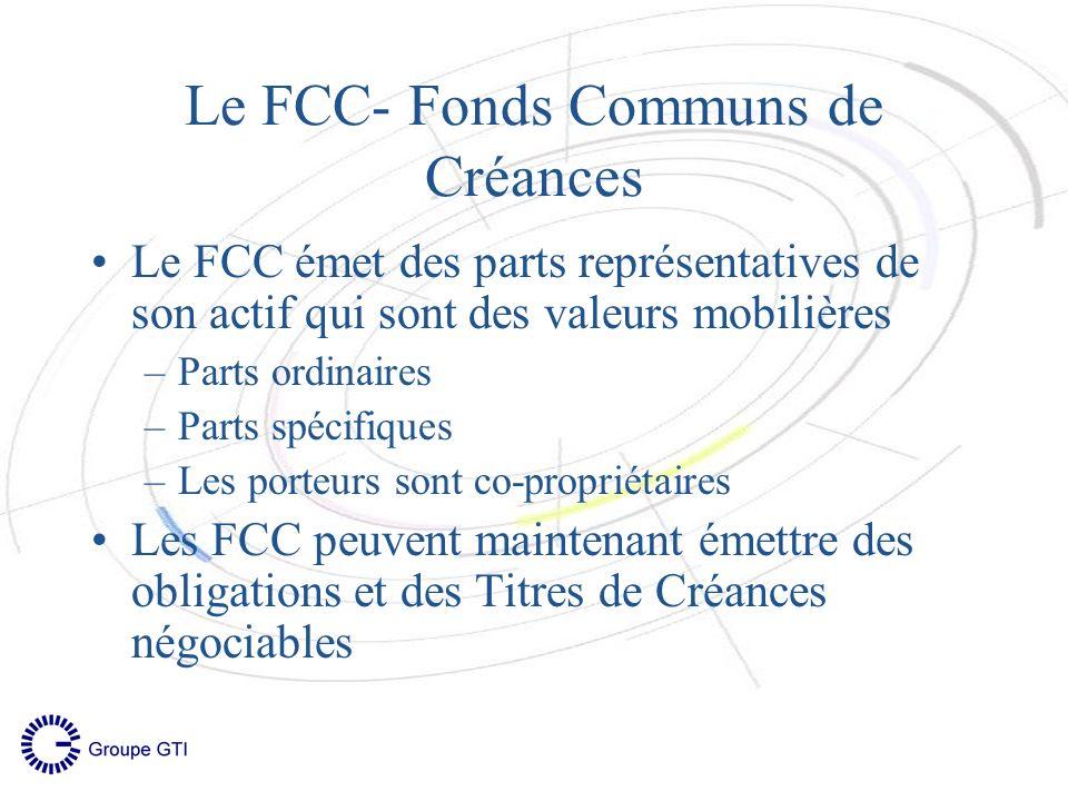 A lorigine, –le cédant ne pouvait être quun établissement de crédit –le FCC ne pouvait céder des créances non échues –le FCC ne pouvait acquérir de nouvelles créances Des évolutions au cours du temps –Créances commerciales –Rechargement, Réémissions –Emprunt –Compartiments –Cession de créances non échues, dérivés de crédit Le FCC- Fonds Communs de Créances