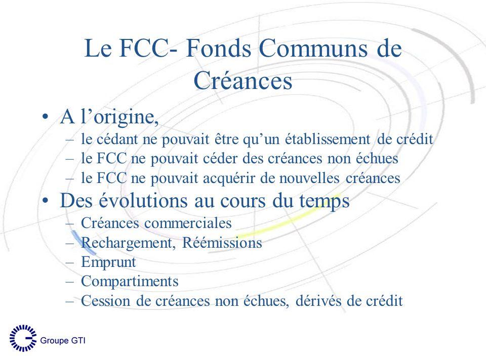 La documentation –Règlement du fonds doit prévoir le fonctionnement du fonds et la réaction à tous les évènements –Le contrat de cession et de gestion des créances prévoit les caractéristiques des créances cédées, les engagements du cédants et encadre la gestion pour le compte du FCC Le FCC- Fonds Communs de Créances