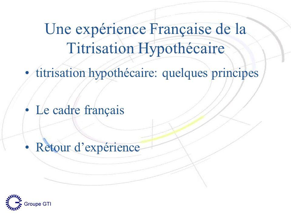 titrisation hypothécaire: quelques principes Le cadre français Retour dexpérience Une expérience Française de la Titrisation Hypothécaire