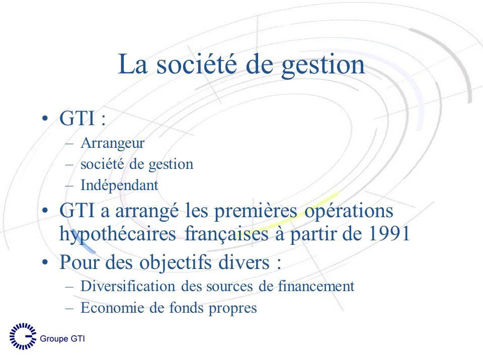 Retour dexpérience Le rôle de larrangeur Différents cas traités par GTI –Diversification des sources de financement –Reconstitution de capacité –Accéder au marché en période de crise