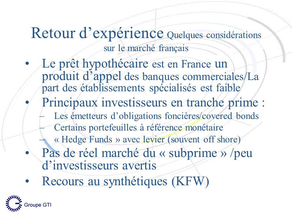 Retour dexpérience Quelques considérations sur le marché français Le prêt hypothécaire est en France un produit dappel des banques commerciales/La part des établissements spécialisés est faible Principaux investisseurs en tranche prime : –Les émetteurs dobligations foncières/covered bonds –Certains portefeuilles à référence monétaire –« Hedge Funds » avec levier (souvent off shore) Pas de réel marché du « subprime » /peu dinvestisseurs avertis Recours au synthétiques (KFW)