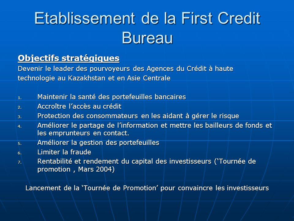 Etablissement de la First Credit Bureau Objectifs stratégiques Devenir le leader des pourvoyeurs des Agences du Crédit à haute technologie au Kazakhst