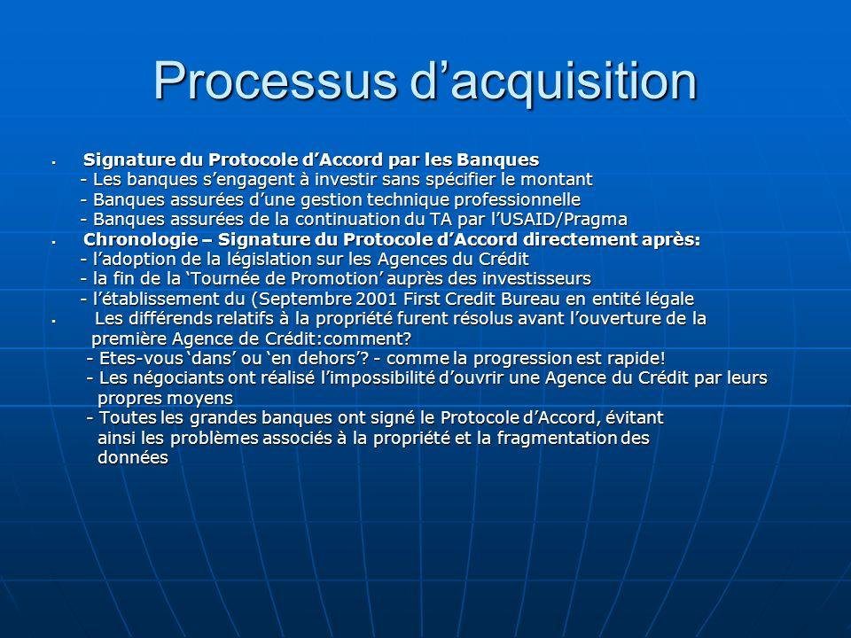 Processus dacquisition Signature du Protocole dAccord par les Banques Signature du Protocole dAccord par les Banques - Les banques sengagent à investir sans spécifier le montant - Les banques sengagent à investir sans spécifier le montant - Banques assurées dune gestion technique professionnelle - Banques assurées dune gestion technique professionnelle - Banques assurées de la continuation du TA par lUSAID/Pragma - Banques assurées de la continuation du TA par lUSAID/Pragma Chronologie – Signature du Protocole dAccord directement après: Chronologie – Signature du Protocole dAccord directement après: - ladoption de la législation sur les Agences du Crédit - ladoption de la législation sur les Agences du Crédit - la fin de la Tournée de Promotion auprès des investisseurs - la fin de la Tournée de Promotion auprès des investisseurs - létablissement du (Septembre 2001 First Credit Bureau en entité légale - létablissement du (Septembre 2001 First Credit Bureau en entité légale Les différends relatifs à la propriété furent résolus avant louverture de la Les différends relatifs à la propriété furent résolus avant louverture de la première Agence de Crédit:comment.