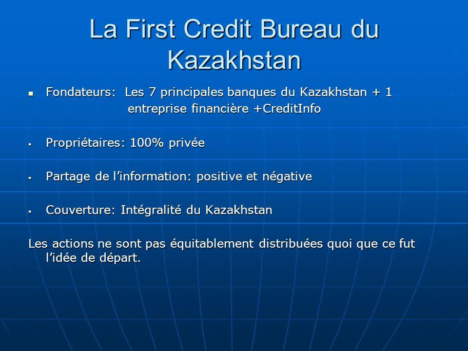 La First Credit Bureau du Kazakhstan Fondateurs: Les 7 principales banques du Kazakhstan + 1 Fondateurs: Les 7 principales banques du Kazakhstan + 1 e
