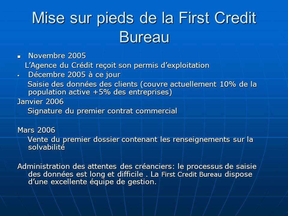Mise sur pieds de la First Credit Bureau Novembre 2005 Novembre 2005 LAgence du Crédit reçoit son permis dexploitation LAgence du Crédit reçoit son pe