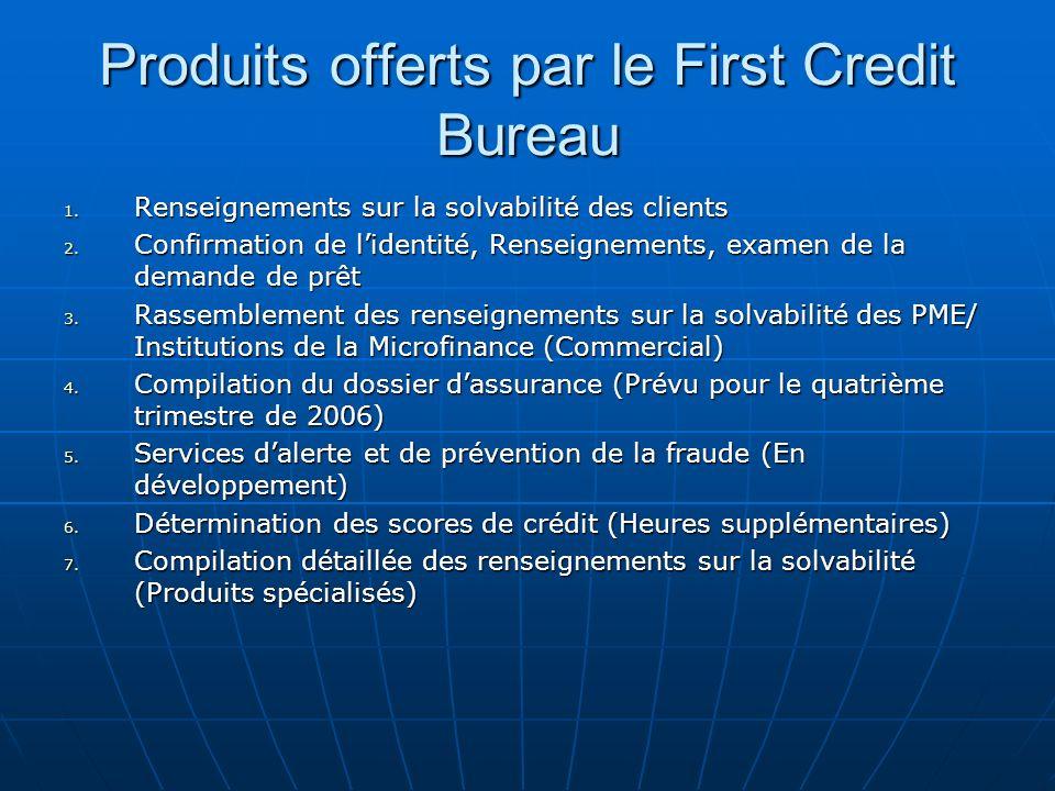 Produits offerts par le First Credit Bureau 1. Renseignements sur la solvabilité des clients 2. Confirmation de lidentité, Renseignements, examen de l