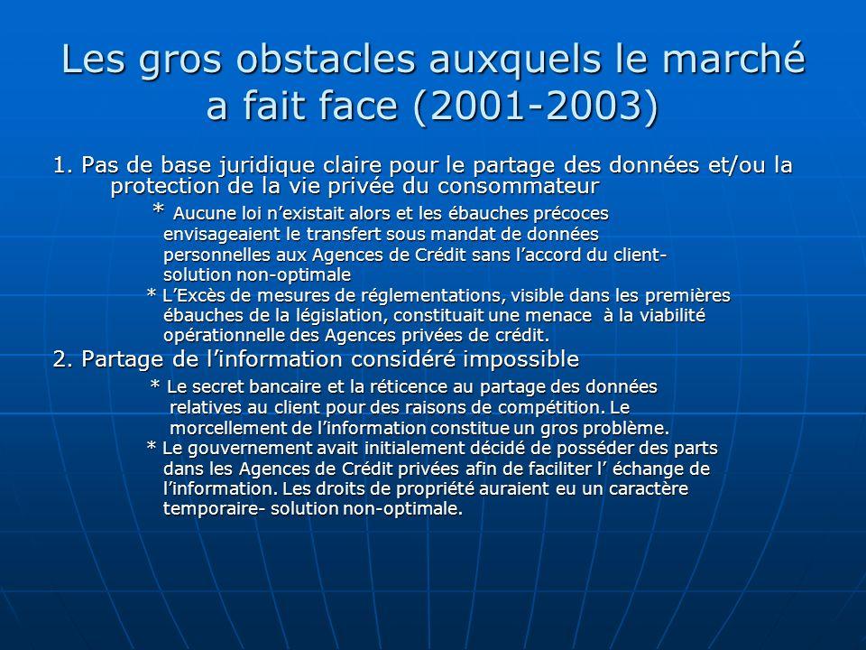 Les gros obstacles auxquels le marché a fait face (2001-2003) 1. Pas de base juridique claire pour le partage des données et/ou la protection de la vi