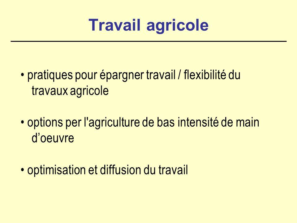 Travail agricole pratiques pour épargner travail / flexibilité du travaux agricole options per l agriculture de bas intensité de main doeuvre optimisation et diffusion du travail