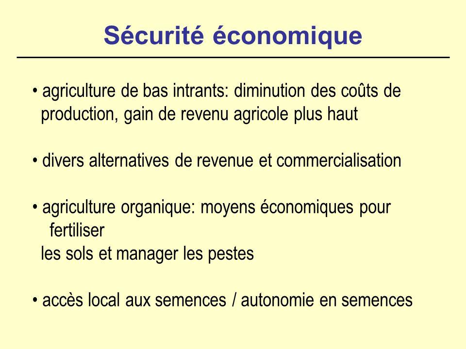 Sécurité économique agriculture de bas intrants: diminution des coûts de production, gain de revenu agricole plus haut divers alternatives de revenue