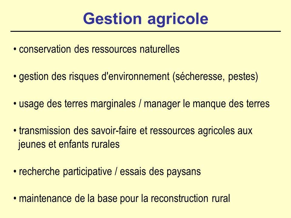 Gestion agricole conservation des ressources naturelles gestion des risques d'environnement (sécheresse, pestes) usage des terres marginales / manager
