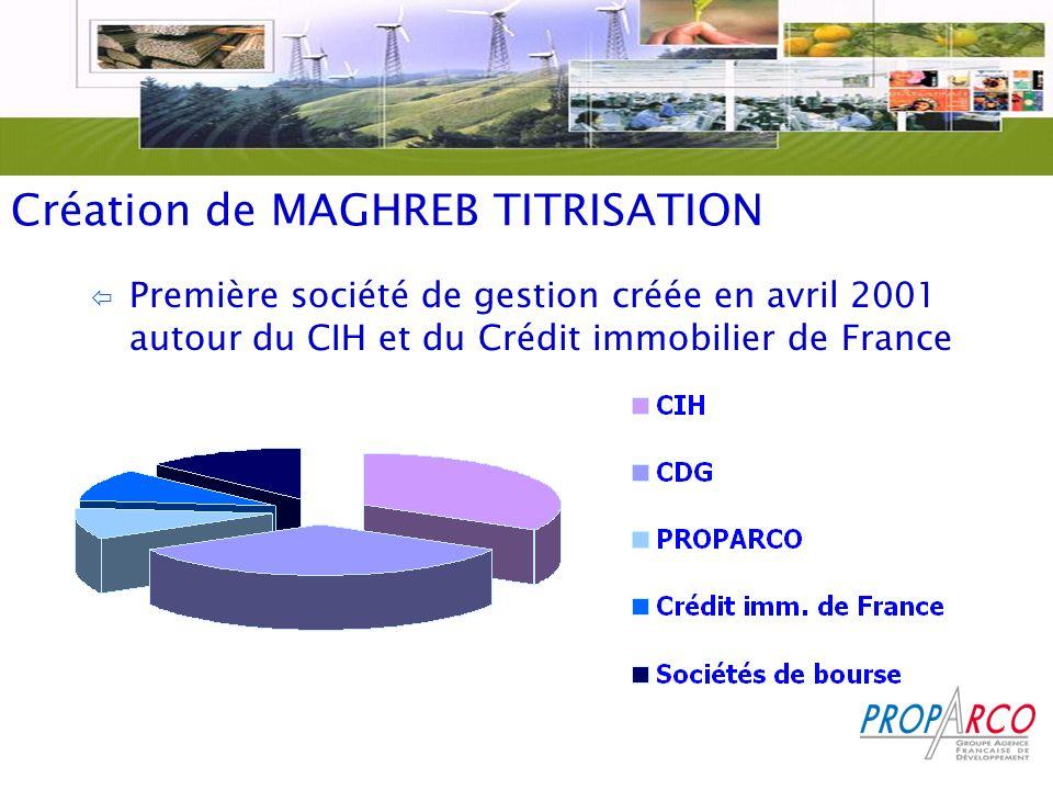 Création de MAGHREB TITRISATION ï Première société de gestion créée en avril 2001 autour du CIH et du Crédit immobilier de France