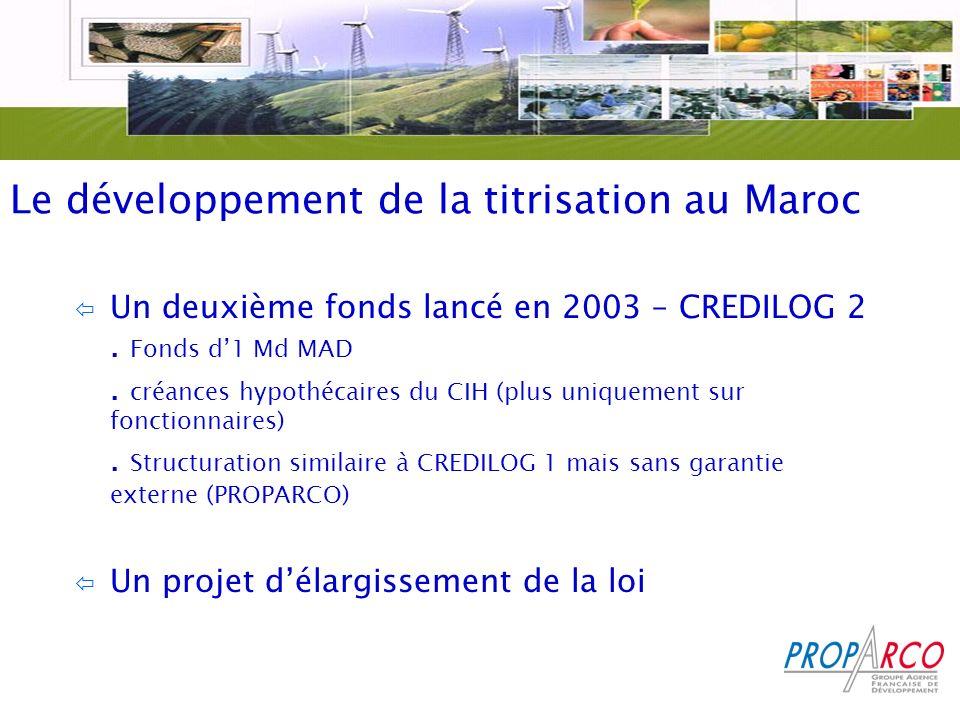 Le développement de la titrisation au Maroc ï Un deuxième fonds lancé en 2003 – CREDILOG 2.