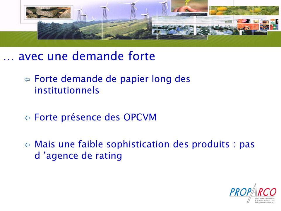 … avec une demande forte ï Forte demande de papier long des institutionnels ï Forte présence des OPCVM ï Mais une faible sophistication des produits : pas d agence de rating