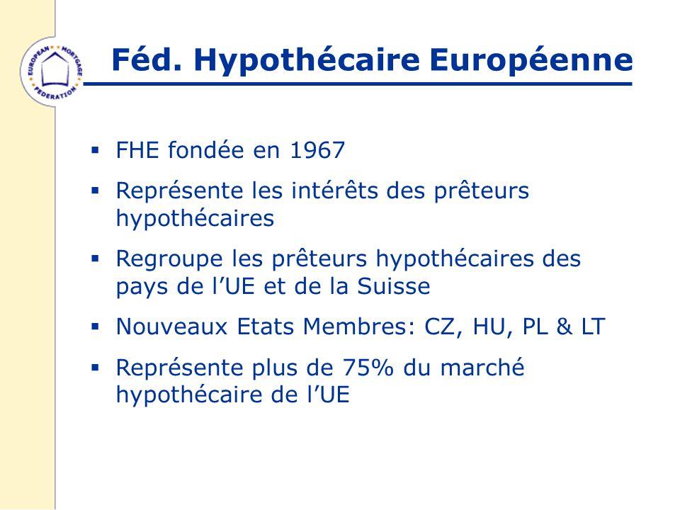 Féd. Hypothécaire Européenne FHE fondée en 1967 Représente les intérêts des prêteurs hypothécaires Regroupe les prêteurs hypothécaires des pays de lUE
