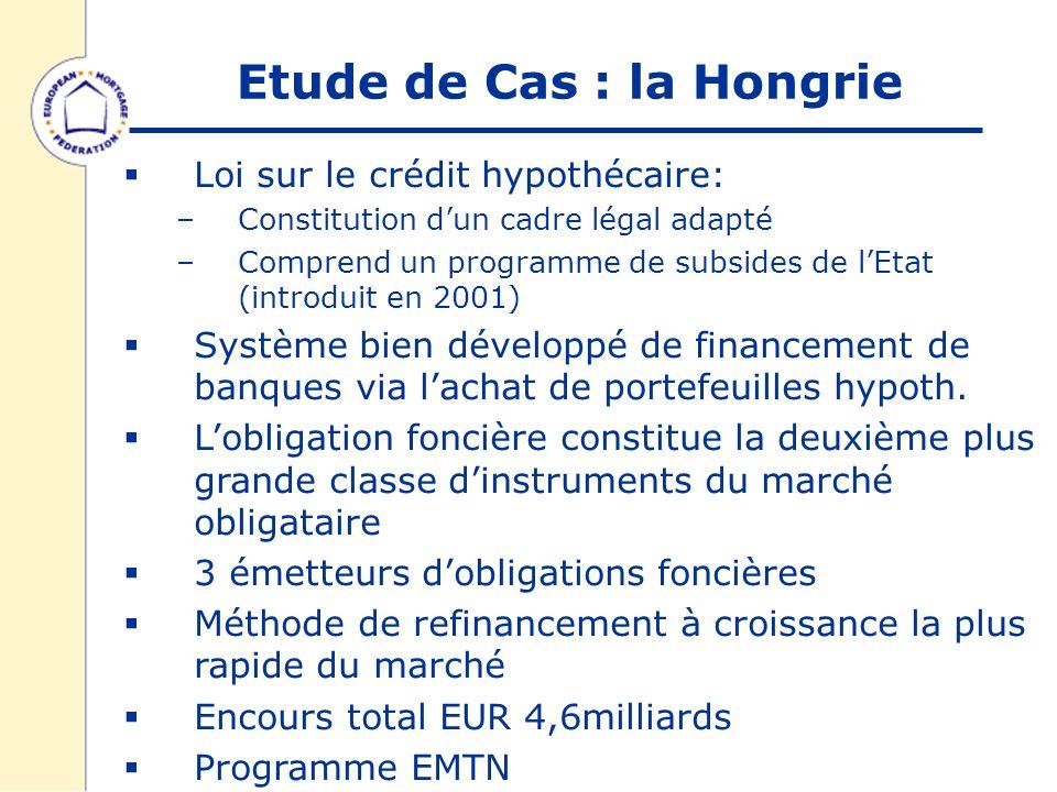 Loi sur le crédit hypothécaire: –Constitution dun cadre légal adapté –Comprend un programme de subsides de lEtat (introduit en 2001) Système bien développé de financement de banques via lachat de portefeuilles hypoth.