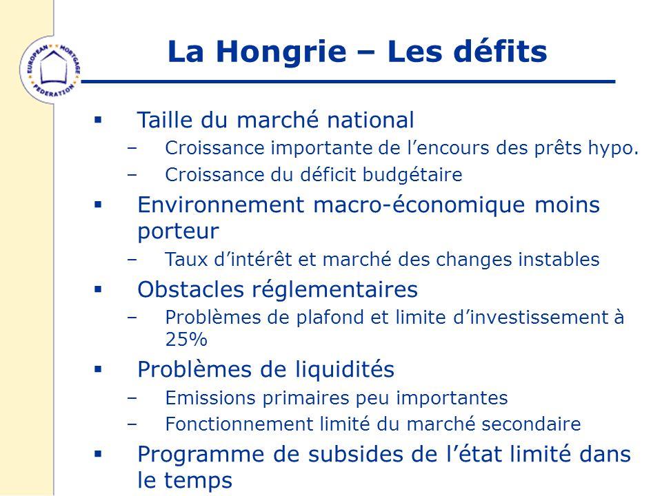La Hongrie – Les défits Taille du marché national –Croissance importante de lencours des prêts hypo.