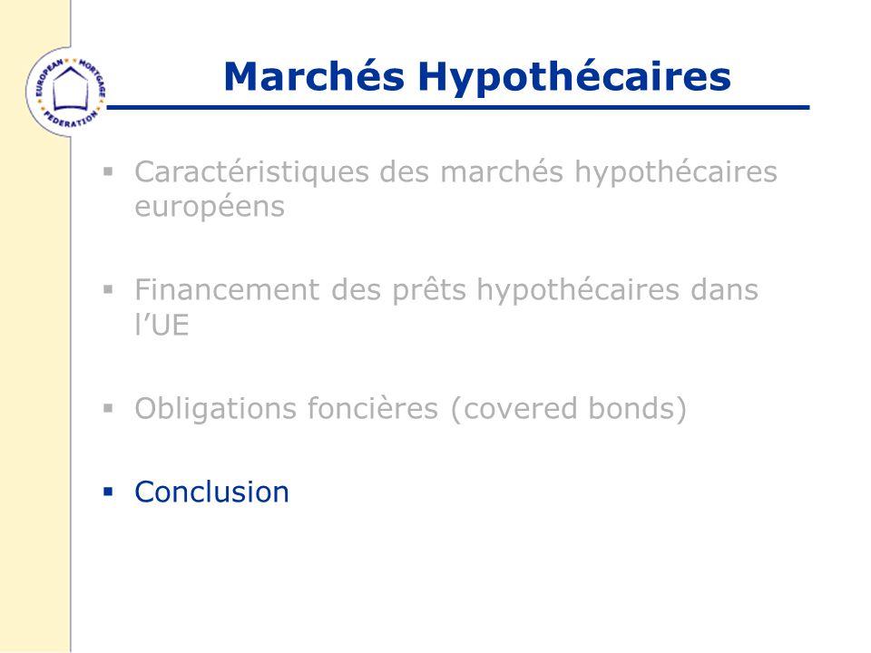 Marchés Hypothécaires Caractéristiques des marchés hypothécaires européens Financement des prêts hypothécaires dans lUE Obligations foncières (covered bonds) Conclusion