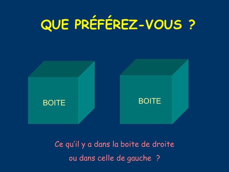 QUE PRÉFÉREZ-VOUS BOITE Ce quil y a dans la boite de droite ou dans celle de gauche