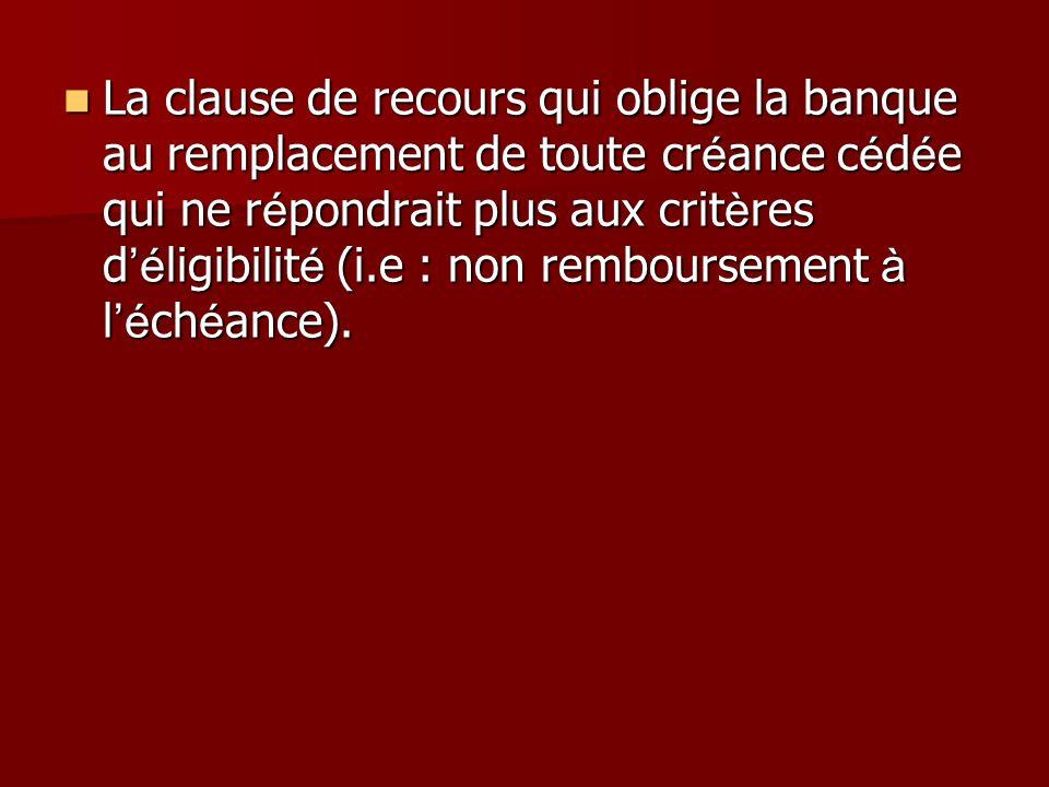 La clause de recours qui oblige la banque au remplacement de toute cr é ance c é d é e qui ne r é pondrait plus aux crit è res d é ligibilit é (i.e :
