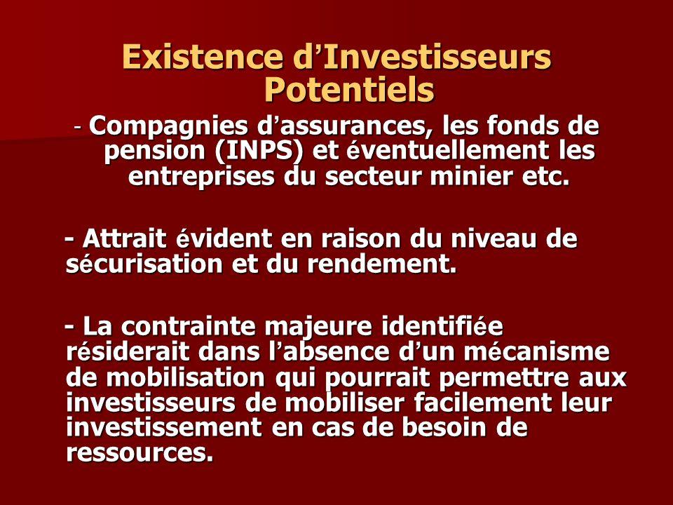 Existence d Investisseurs Potentiels - Compagnies d assurances, les fonds de pension (INPS) et é ventuellement les entreprises du secteur minier etc.
