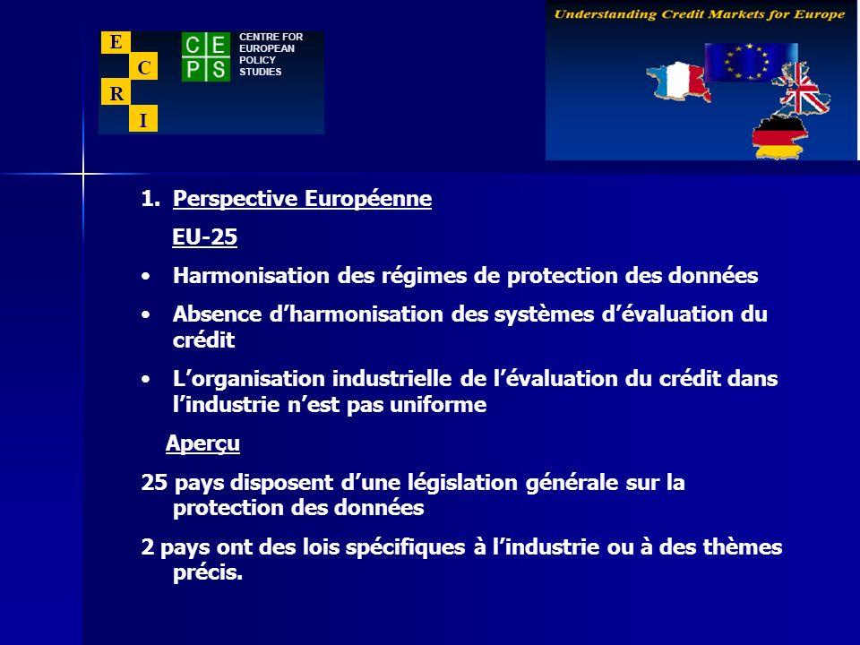 1.Perspective Européenne EU-25 Harmonisation des régimes de protection des données Absence dharmonisation des systèmes dévaluation du crédit Lorganisa