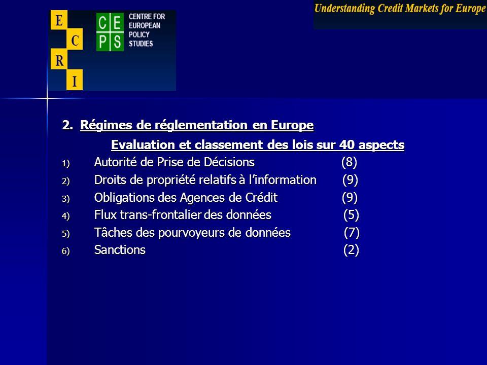 2. Régimes de réglementation en Europe Evaluation et classement des lois sur 40 aspects 1) Autorité de Prise de Décisions (8) 2) Droits de propriété r