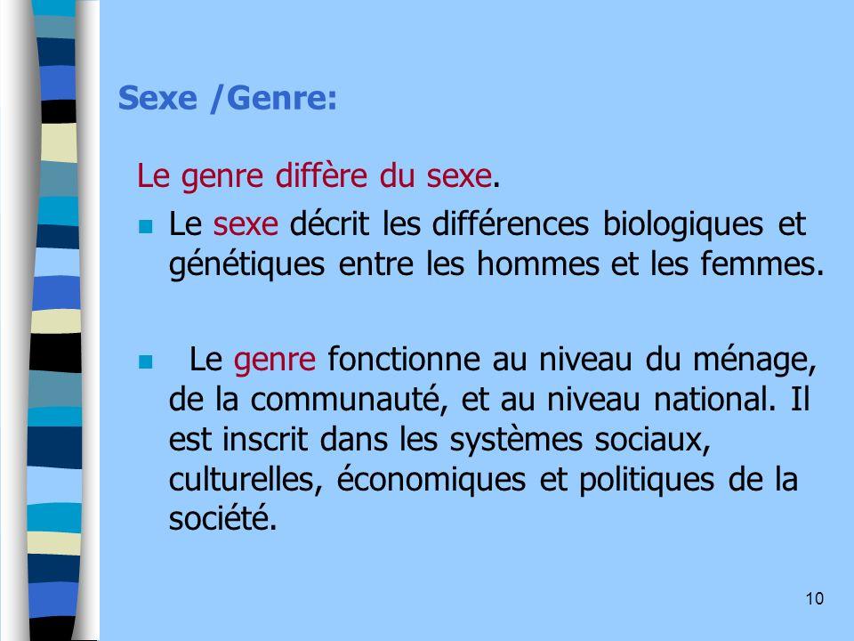 10 Sexe /Genre: Le genre diffère du sexe.