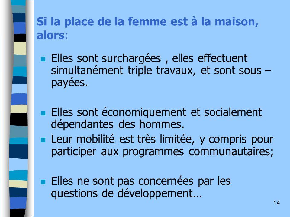 14 Si la place de la femme est à la maison, alors: n Elles sont surchargées, elles effectuent simultanément triple travaux, et sont sous – payées.