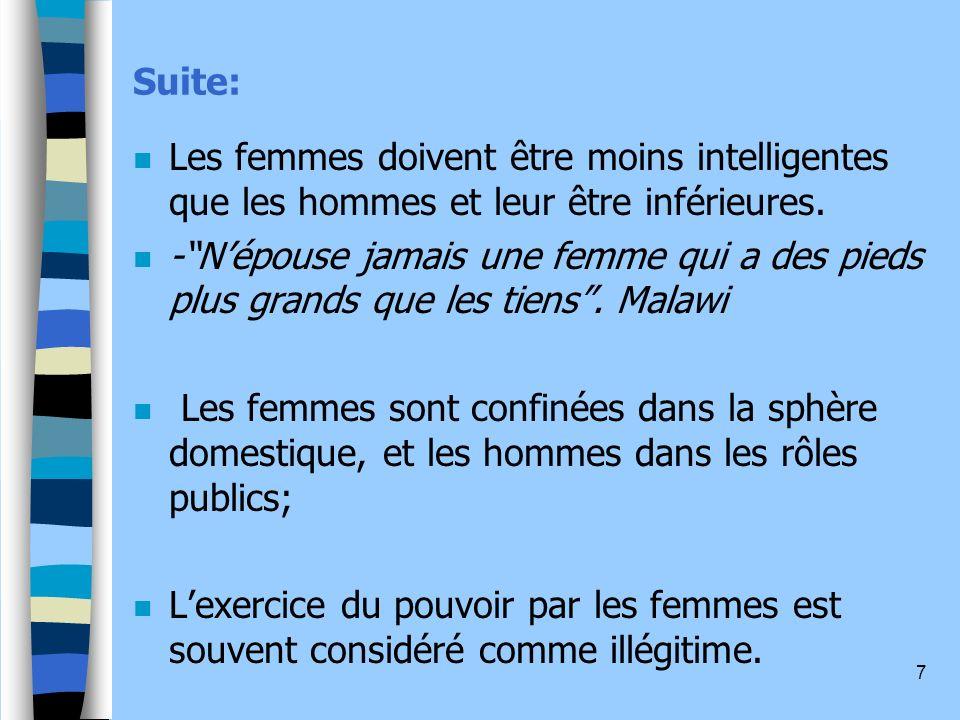7 Suite: n Les femmes doivent être moins intelligentes que les hommes et leur être inférieures.