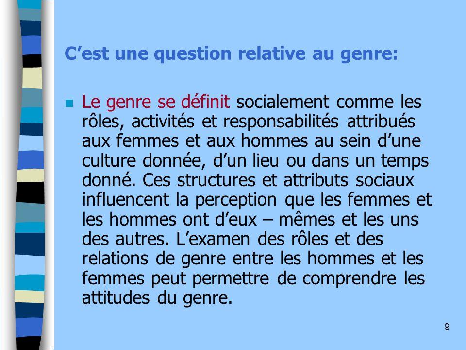 9 Cest une question relative au genre: n Le genre se définit socialement comme les rôles, activités et responsabilités attribués aux femmes et aux hommes au sein dune culture donnée, dun lieu ou dans un temps donné.