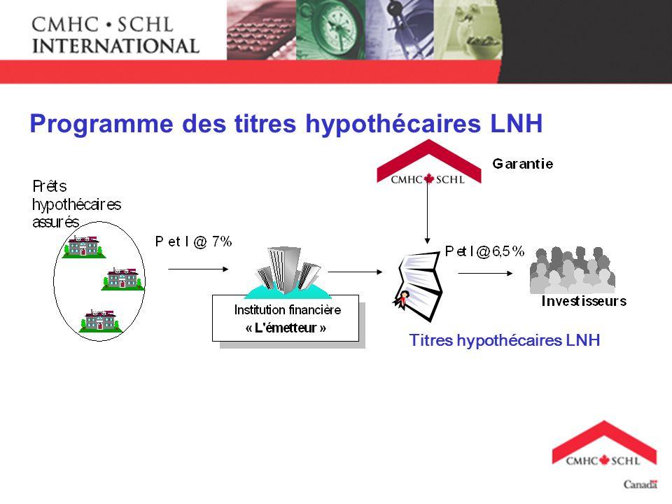 Programme des titres hypothécaires LNH Titres hypothécaires LNH