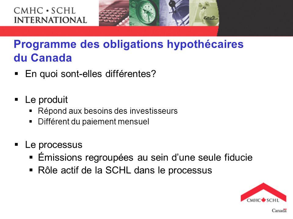 Programme des obligations hypothécaires du Canada En quoi sont-elles différentes? Le produit Répond aux besoins des investisseurs Différent du paiemen