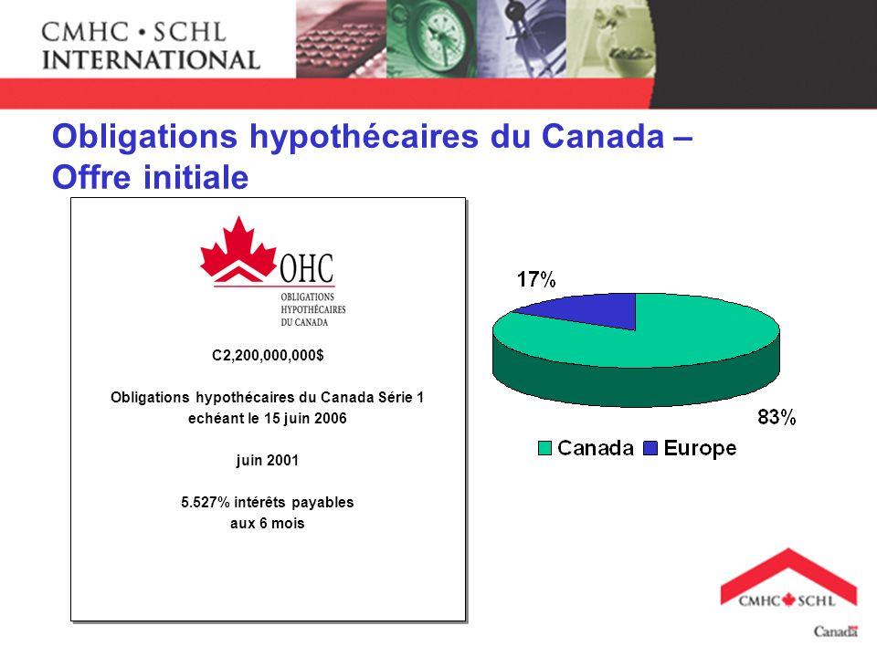 C2,200,000,000$ Obligations hypothécaires du Canada Série 1 echéant le 15 juin 2006 juin 2001 5.527% intérêts payables aux 6 mois C2,200,000,000$ Obli