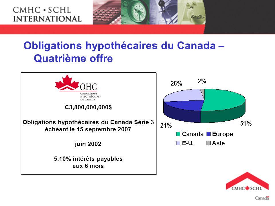 C3,800,000,000$ Obligations hypothécaires du Canada Série 3 échéant le 15 septembre 2007 juin 2002 5.10% intérêts payables aux 6 mois C3,800,000,000$