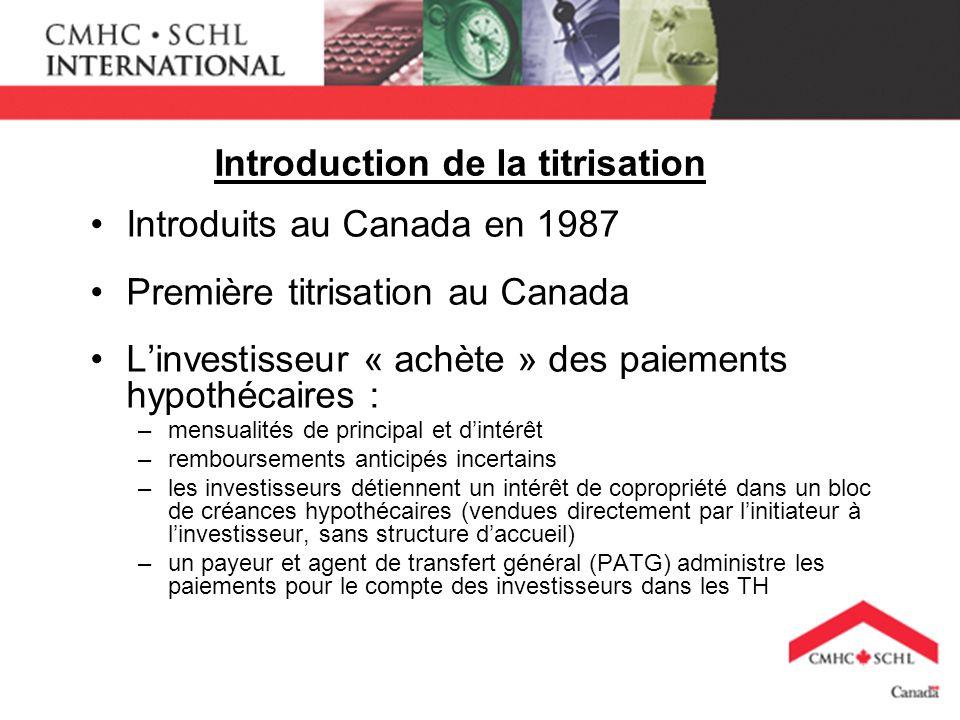 Introduction de la titrisation Introduits au Canada en 1987 Première titrisation au Canada Linvestisseur « achète » des paiements hypothécaires : –mensualités de principal et dintérêt –remboursements anticipés incertains –les investisseurs détiennent un intérêt de copropriété dans un bloc de créances hypothécaires (vendues directement par linitiateur à linvestisseur, sans structure daccueil) –un payeur et agent de transfert général (PATG) administre les paiements pour le compte des investisseurs dans les TH